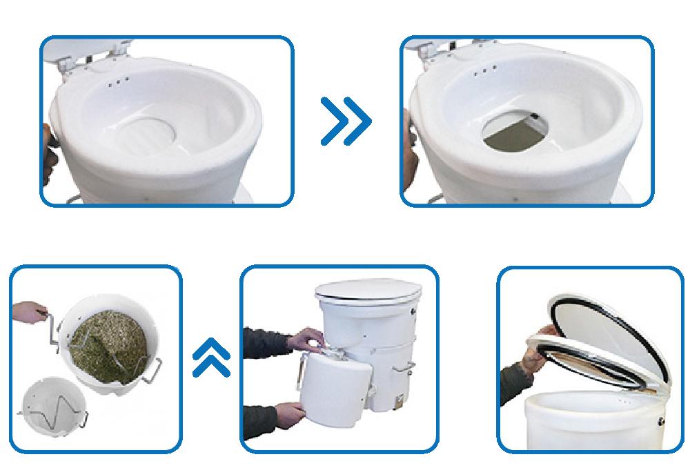 Funktionsprinzip der Air Head Toilette